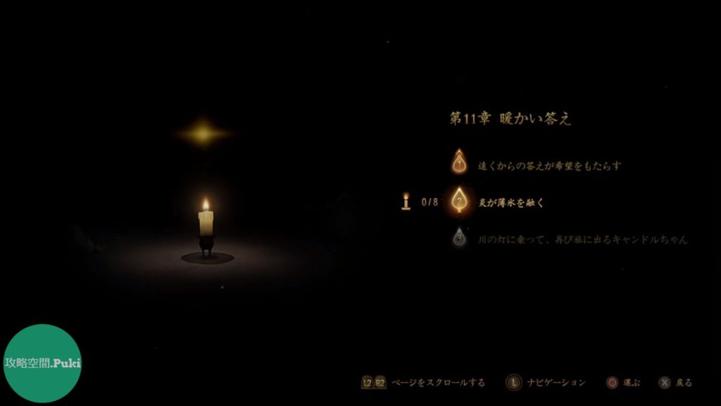 11章Top